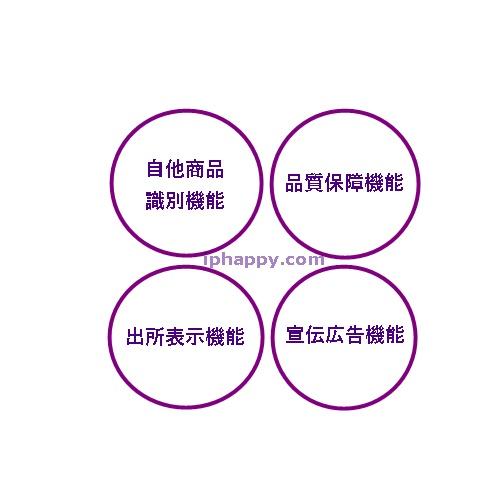 商標の4大機能